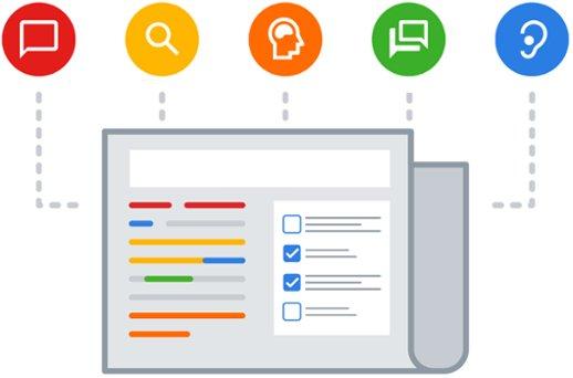 Programy partnerskie - jaką formę reklamy wybrać?