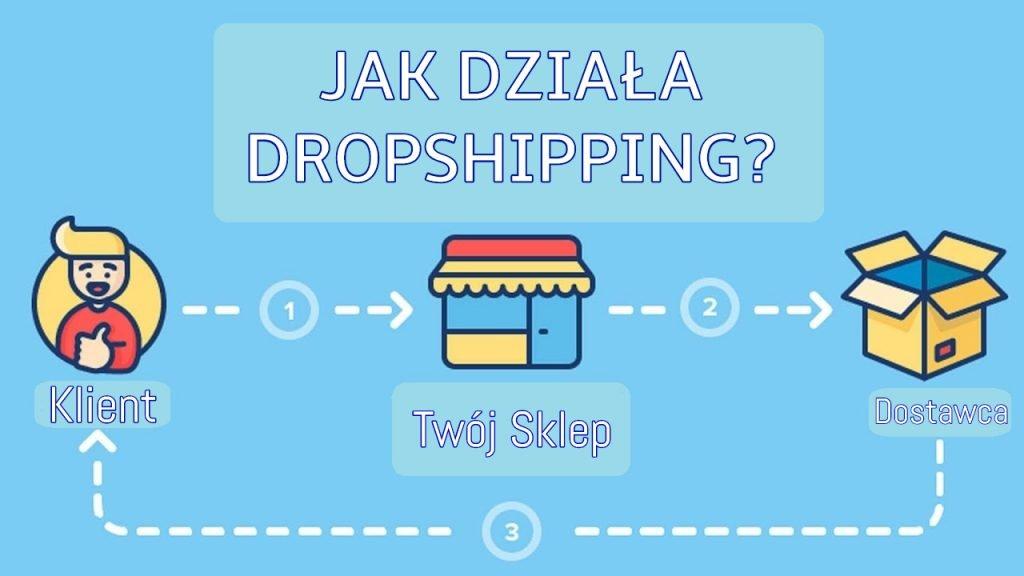 Dropshipping - co to jest i jak działa?
